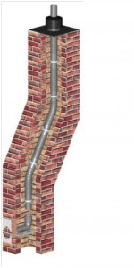 Flexible flue systems